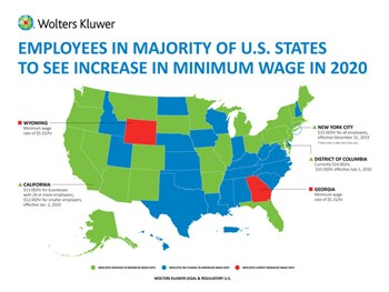 Workers in Majority of U.S. States to See an Increase in Minimum Wage in 2020